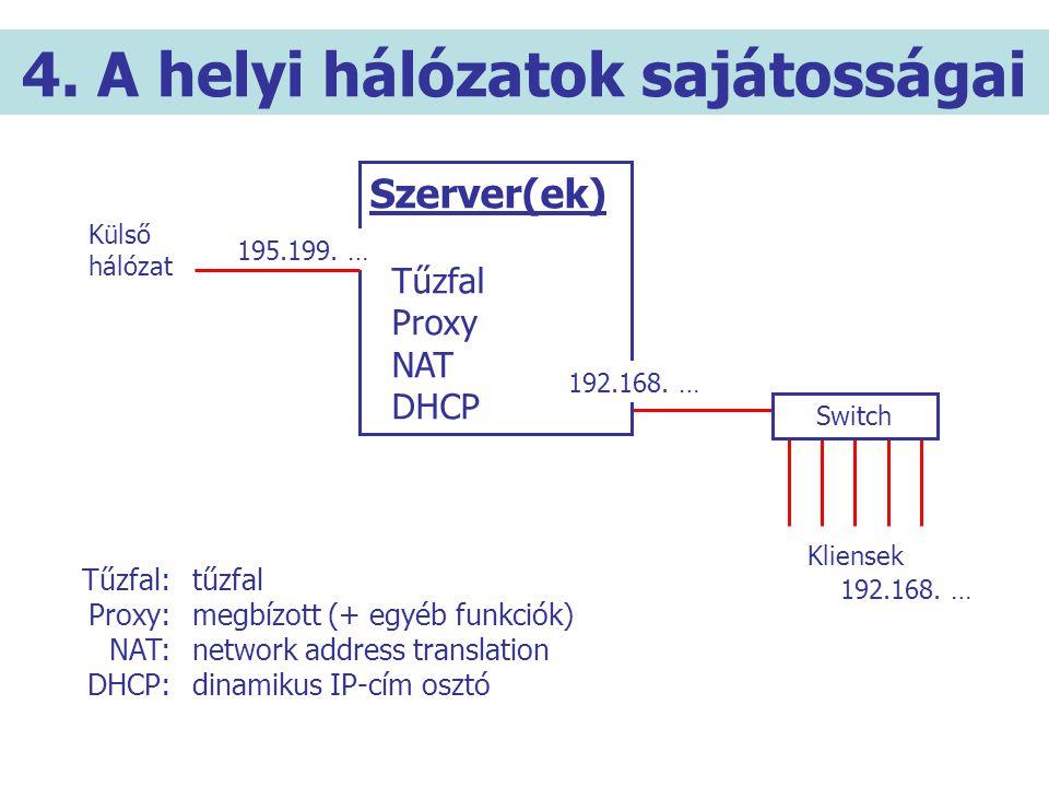 4. A helyi hálózatok sajátosságai Szerver(ek) Tűzfal Proxy NAT DHCP Switch Kliensek Külső hálózat Tűzfal:tűzfal Proxy:megbízott (+ egyéb funkciók) NAT