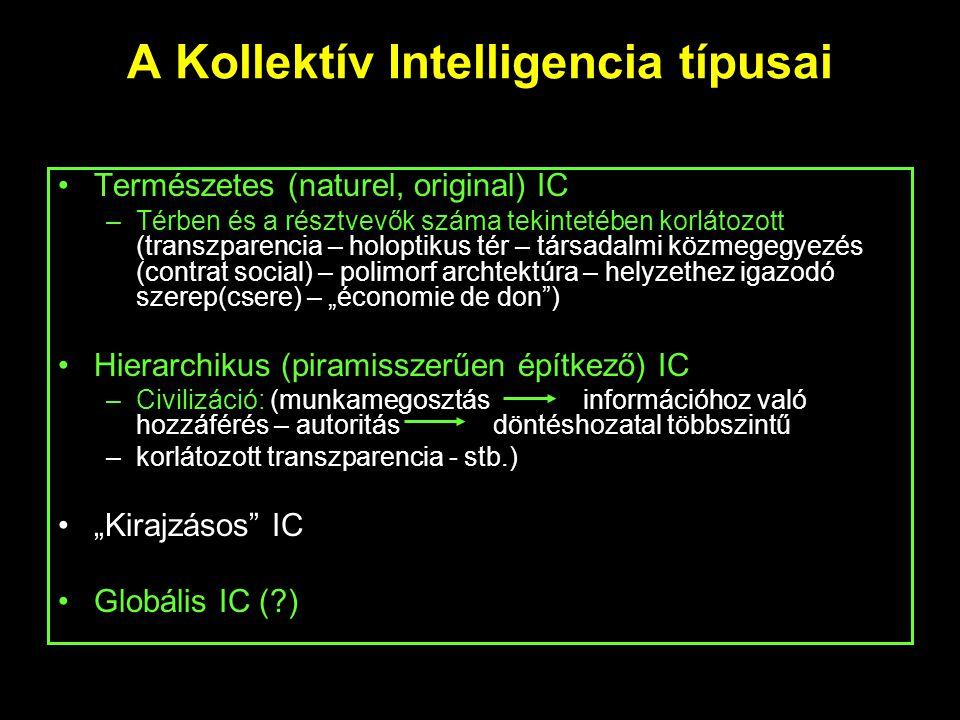 A Kollektív Intelligencia típusai •Természetes (naturel, original) IC –Térben és a résztvevők száma tekintetében korlátozott (transzparencia – holopti