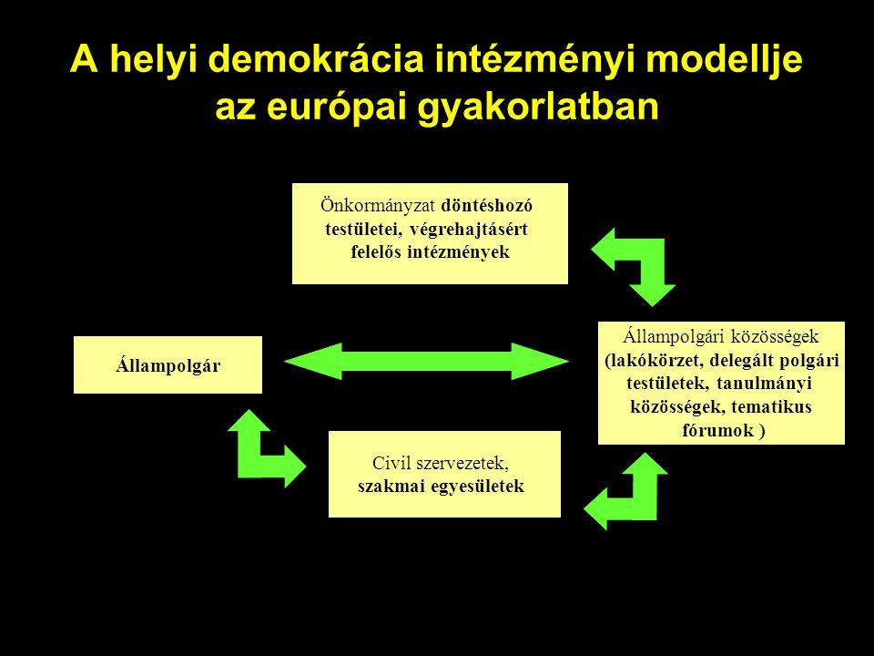 A helyi demokrácia intézményi modellje az európai gyakorlatban A rendszer intézményesítését az alapelvekkel együtt több város chartában rögzítette Önk