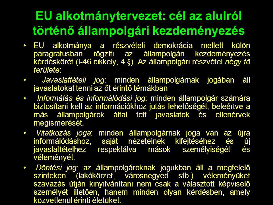 EU alkotmánytervezet: cél az alulról történő állampolgári kezdeményezés •EU alkotmánya a részvételi demokrácia mellett külön paragrafusban rögzíti az