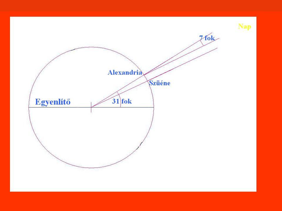 K:(A-Sz) = 360:(7 fok 12 perc) K=250 000 sztadion=39 375 km. A pontos érték: 40 000 km! (2%) !
