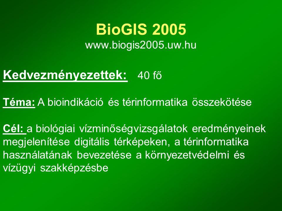 BioGIS 2005 www.biogis2005.uw.hu Kedvezményezettek: 40 fő Téma: A bioindikáció és térinformatika összekötése Cél: a biológiai vízminőségvizsgálatok eredményeinek megjelenítése digitális térképeken, a térinformatika használatának bevezetése a környezetvédelmi és vízügyi szakképzésbe