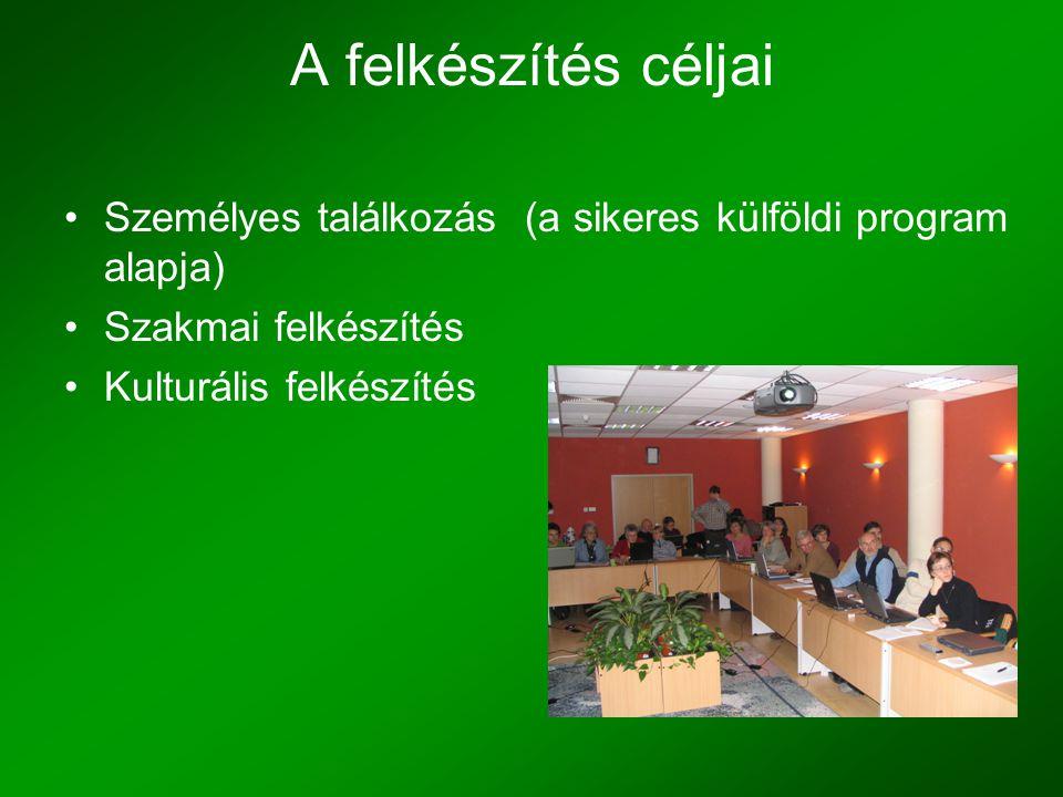 A felkészítés céljai •Személyes találkozás (a sikeres külföldi program alapja) •Szakmai felkészítés •Kulturális felkészítés