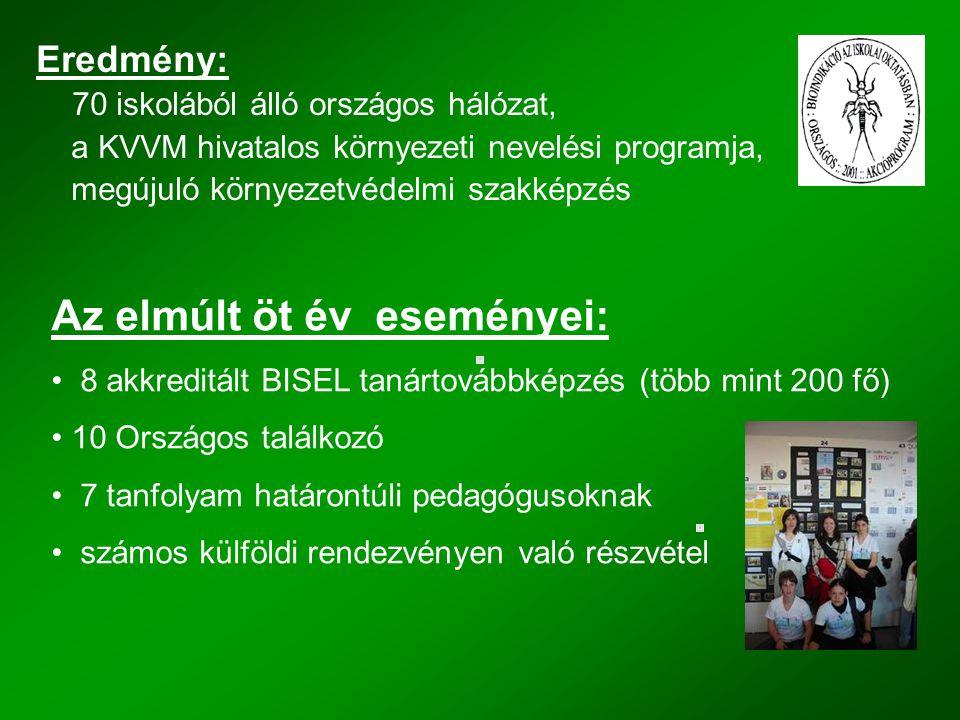 Eredmény: 70 iskolából álló országos hálózat, a KVVM hivatalos környezeti nevelési programja, megújuló környezetvédelmi szakképzés Az elmúlt öt év eseményei: • 8 akkreditált BISEL tanártovábbképzés (több mint 200 fő) • 10 Országos találkozó • 7 tanfolyam határontúli pedagógusoknak • számos külföldi rendezvényen való részvétel