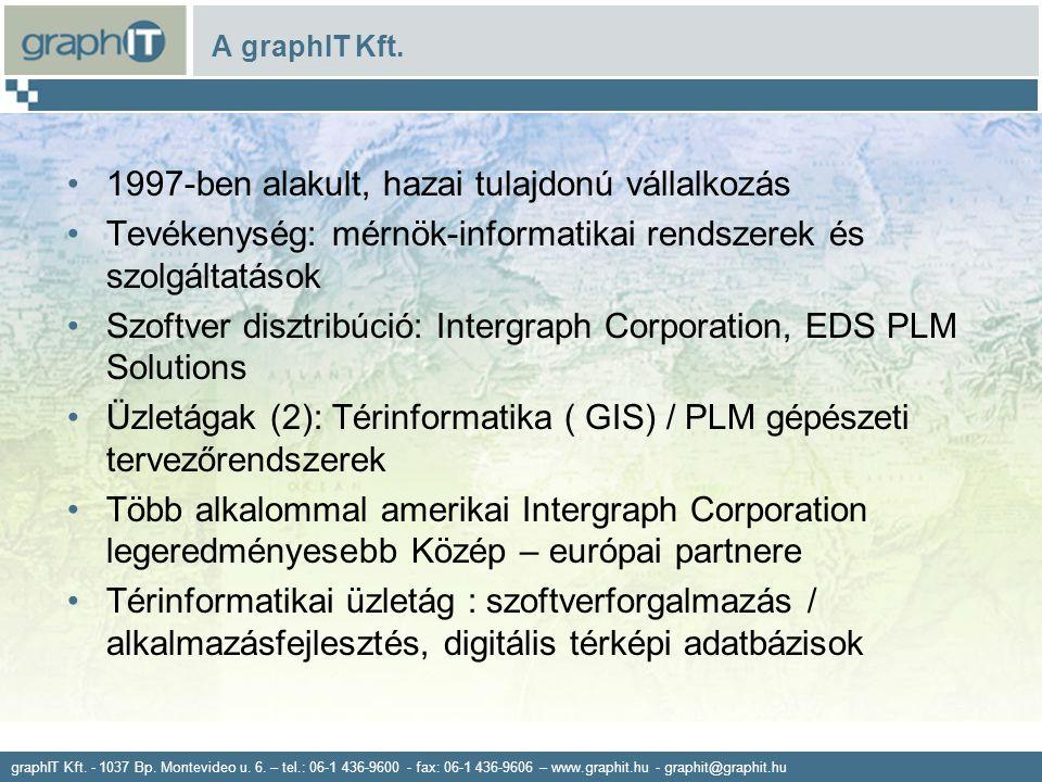 graphIT Kft. - 1037 Bp. Montevideo u. 6. – tel.: 06-1 436-9600 - fax: 06-1 436-9606 – www.graphit.hu - graphit@graphit.hu A graphIT Kft. •1997-ben ala