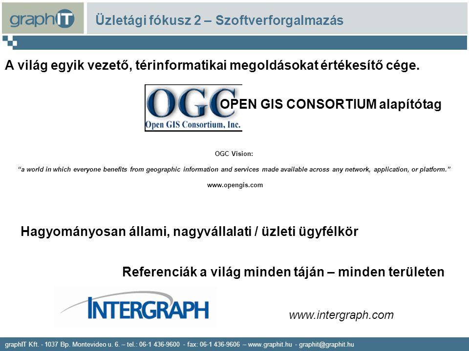 graphIT Kft. - 1037 Bp. Montevideo u. 6. – tel.: 06-1 436-9600 - fax: 06-1 436-9606 – www.graphit.hu - graphit@graphit.hu Üzletági fókusz 2 – Szoftver