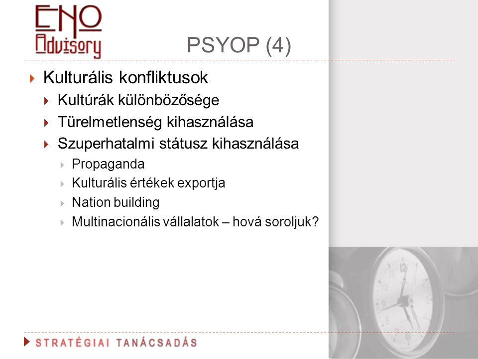 PSYOP (4)  Kulturális konfliktusok  Kultúrák különbözősége  Türelmetlenség kihasználása  Szuperhatalmi státusz kihasználása  Propaganda  Kulturá