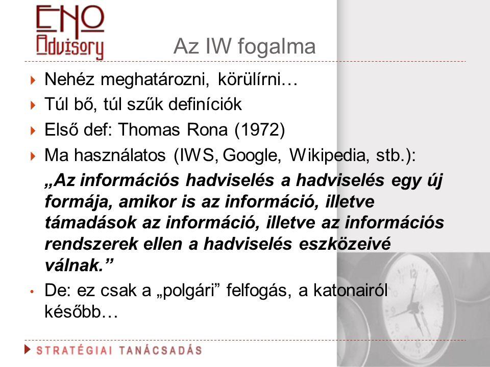 Az IW fogalma  Nehéz meghatározni, körülírni…  Túl bő, túl szűk definíciók  Első def: Thomas Rona (1972)  Ma használatos (IWS, Google, Wikipedia,