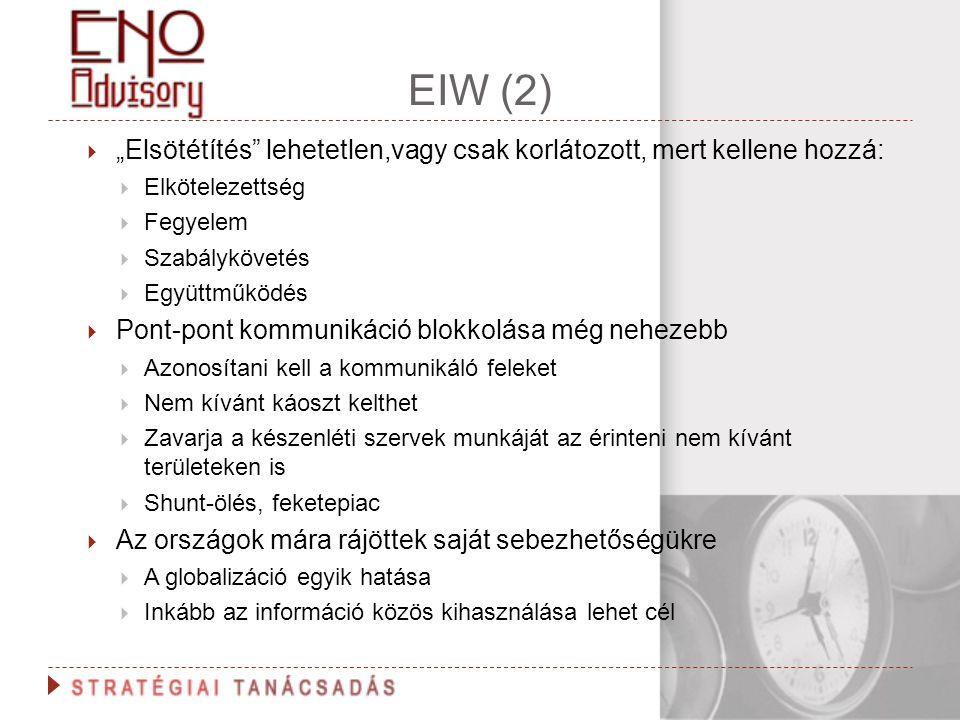 """EIW (2)  """"Elsötétítés"""" lehetetlen,vagy csak korlátozott, mert kellene hozzá:  Elkötelezettség  Fegyelem  Szabálykövetés  Együttműködés  Pont-pon"""