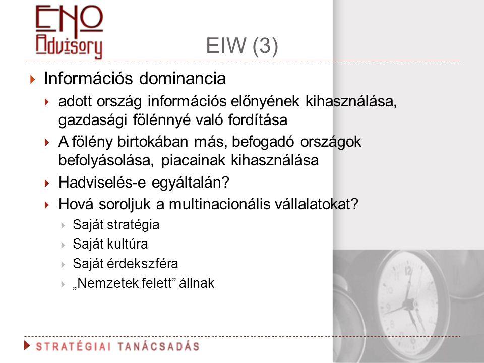 EIW (3)  Információs dominancia  adott ország információs előnyének kihasználása, gazdasági fölénnyé való fordítása  A fölény birtokában más, befog