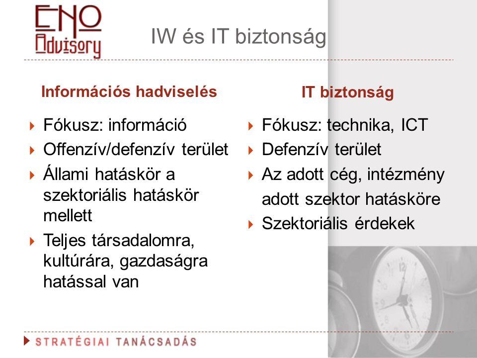IW és IT biztonság Információs hadviselés IT biztonság  Fókusz: információ  Offenzív/defenzív terület  Állami hatáskör a szektoriális hatáskör mell