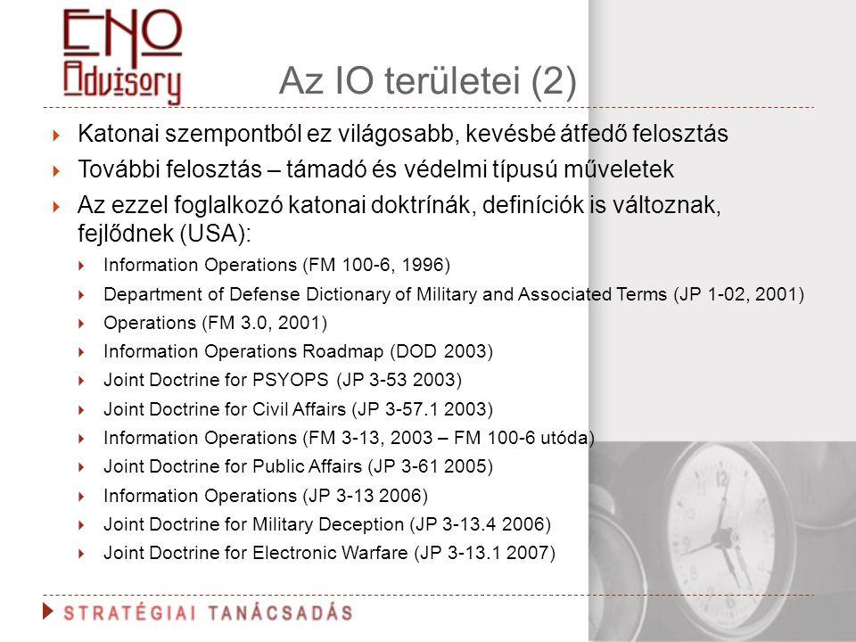 Az IO területei (2)  Katonai szempontból ez világosabb, kevésbé átfedő felosztás  További felosztás – támadó és védelmi típusú műveletek  Az ezzel