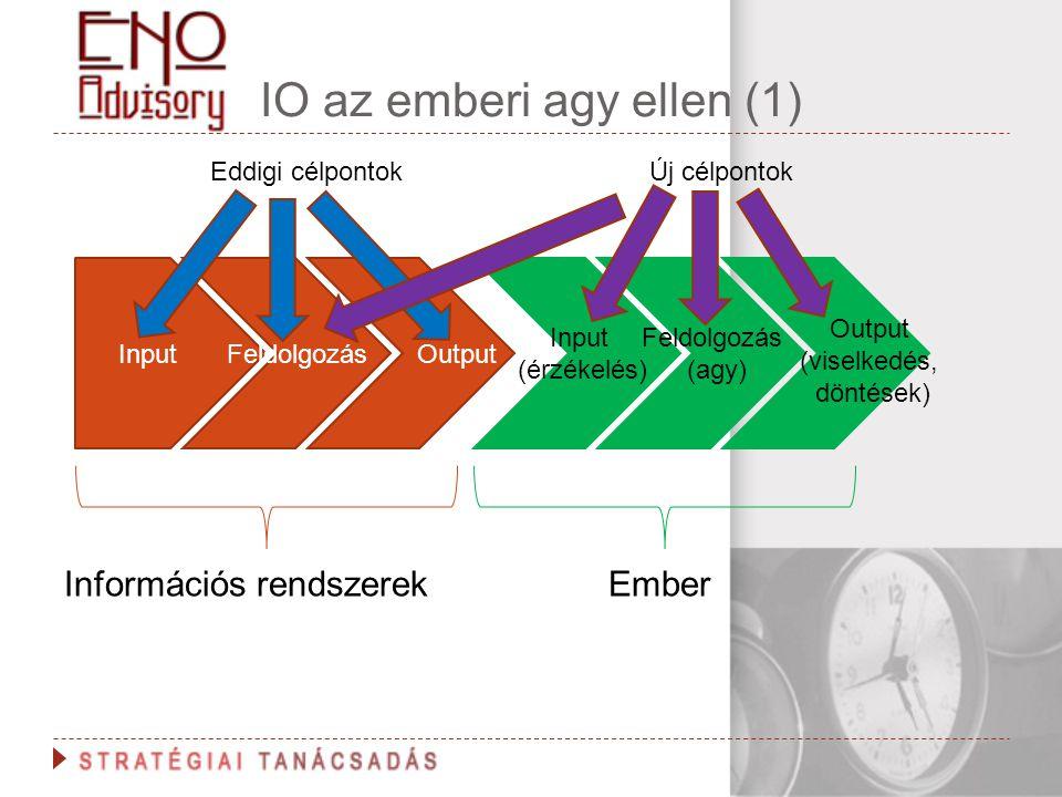 IO az emberi agy ellen (1) Információs rendszerekEmber InputFeldolgozásOutput Input (érzékelés) Feldolgozás (agy) Output (viselkedés, döntések) Eddigi