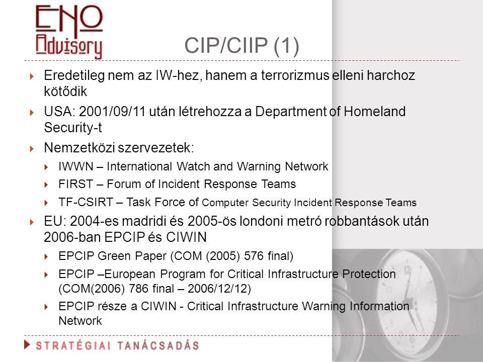CIP/CIIP (1)  Eredetileg nem az IW-hez, hanem a terrorizmus elleni harchoz kötődik  USA: 2001/09/11 után létrehozza a Department of Homeland Securit