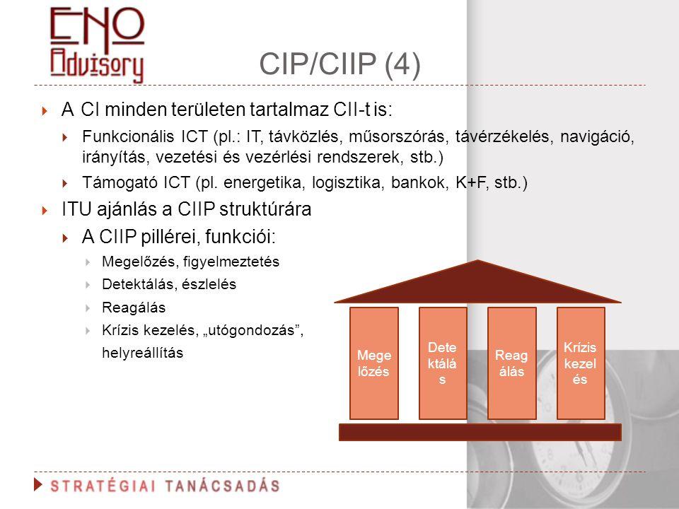 CIP/CIIP (4)  A CI minden területen tartalmaz CII-t is:  Funkcionális ICT (pl.: IT, távközlés, műsorszórás, távérzékelés, navigáció, irányítás, veze