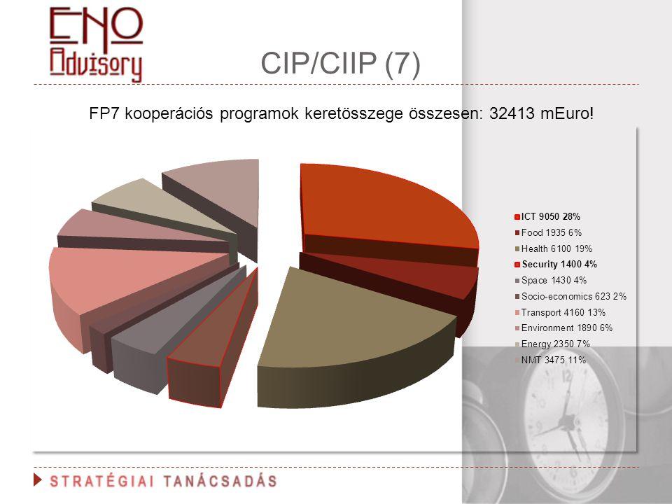 CIP/CIIP (7) FP7 kooperációs programok keretösszege összesen: 32413 mEuro!