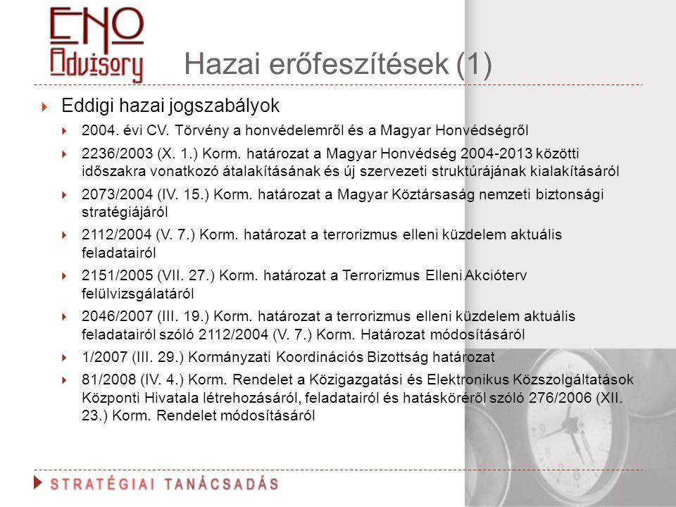 Hazai erőfeszítések (1)  Eddigi hazai jogszabályok  2004. évi CV. Törvény a honvédelemről és a Magyar Honvédségről  2236/2003 (X. 1.) Korm. határoz