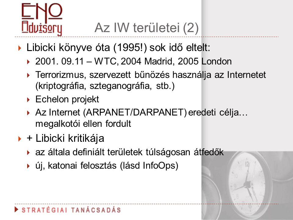 Az IW területei (2)  Libicki könyve óta (1995!) sok idő eltelt:  2001. 09.11 – WTC, 2004 Madrid, 2005 London  Terrorizmus, szervezett bűnözés haszn
