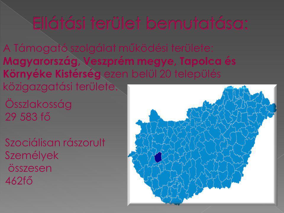 Összlakosság 29 583 fő Szociálisan rászorult Személyek összesen 462fő A Támogató szolgálat működési területe: Magyarország, Veszprém megye, Tapolca és Környéke Kistérség ezen belül 20 település közigazgatási területe.