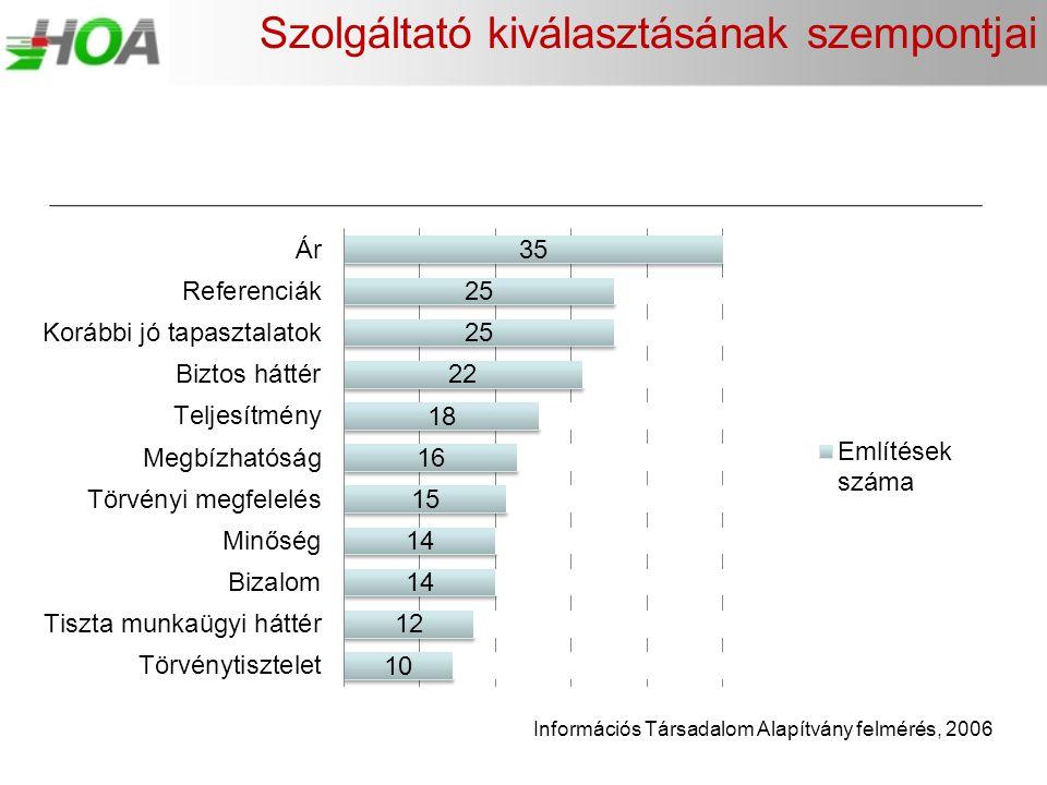 Szolgáltató kiválasztásának szempontjai Információs Társadalom Alapítvány felmérés, 2006