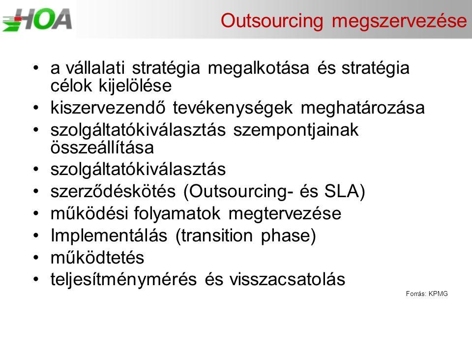 Outsourcing megszervezése •a vállalati stratégia megalkotása és stratégia célok kijelölése •kiszervezendő tevékenységek meghatározása •szolgáltatókivá