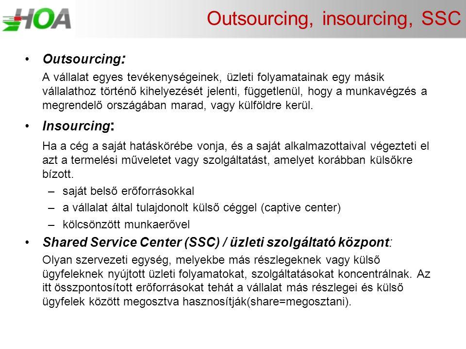 Outsourcing, insourcing, SSC •Outsourcing : A vállalat egyes tevékenységeinek, üzleti folyamatainak egy másik vállalathoz történő kihelyezését jelenti