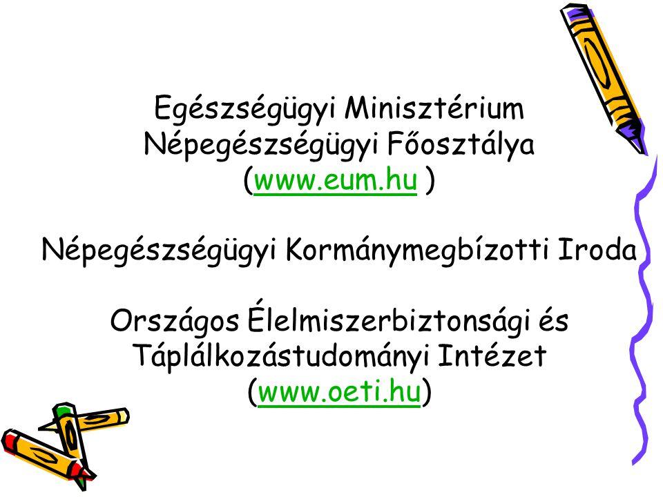 Egészségügyi Minisztérium Népegészségügyi Főosztálya (www.eum.hu ) Népegészségügyi Kormánymegbízotti Iroda Országos Élelmiszerbiztonsági és Táplálkozá