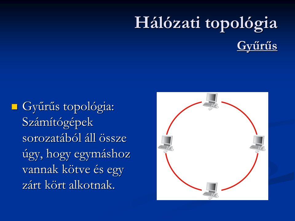  Gyűrűs topológia: Számítógépek sorozatából áll össze úgy, hogy egymáshoz vannak kötve és egy zárt kört alkotnak.