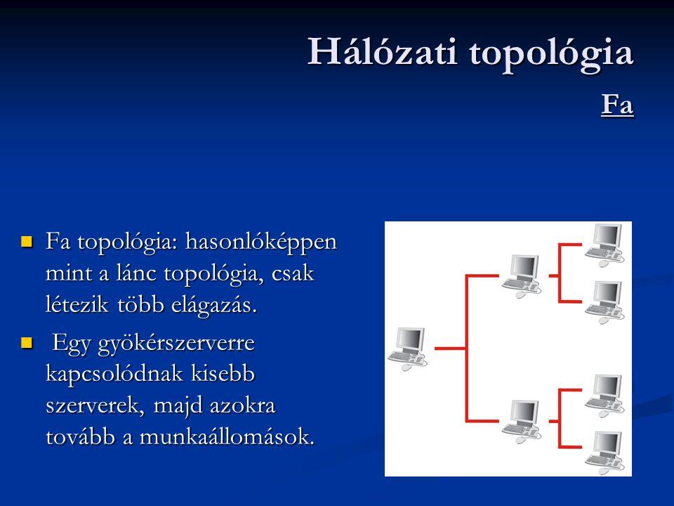  Fa topológia: hasonlóképpen mint a lánc topológia, csak létezik több elágazás.