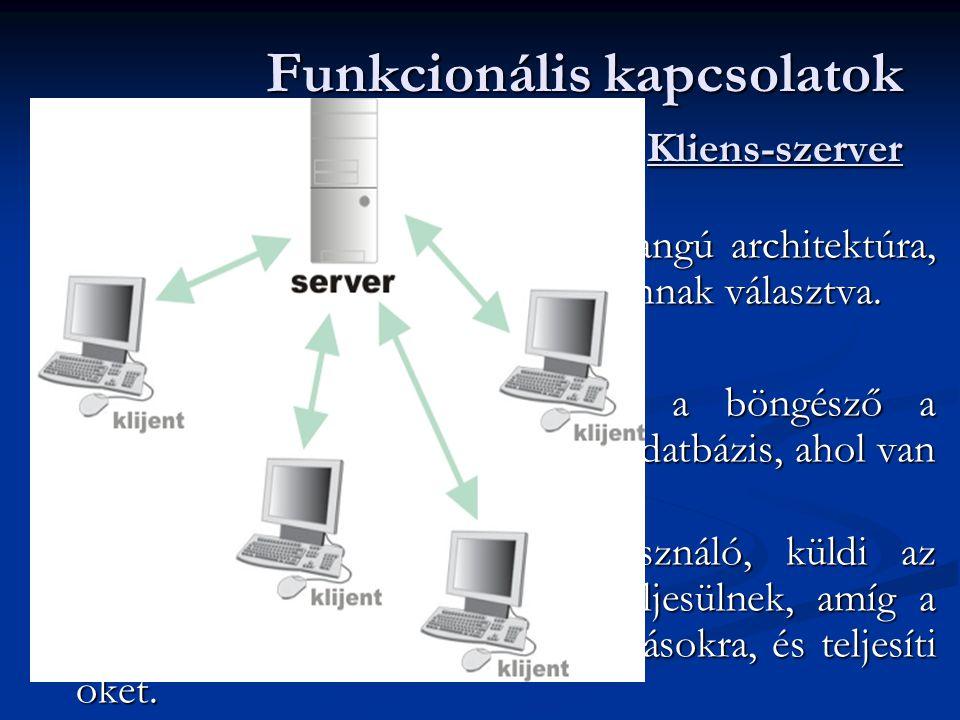  A Peer-to-Peer (P2P) olyan architektúra ahol csak egyenrangú kliensek vannak.