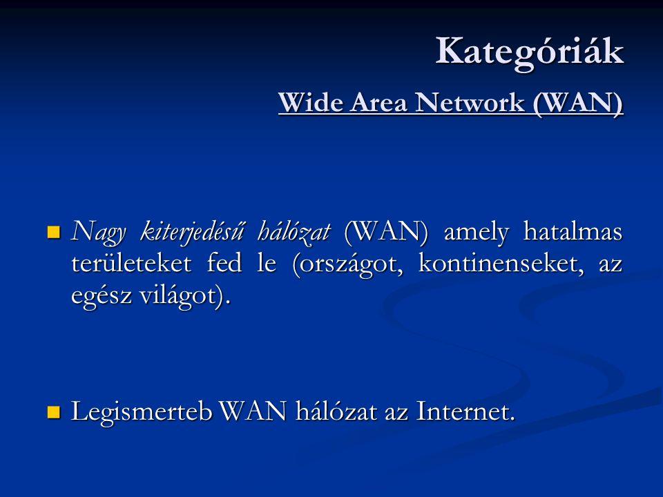  Személyi hálózat (PAN) csupán néhány méteren belüli hálózatok.