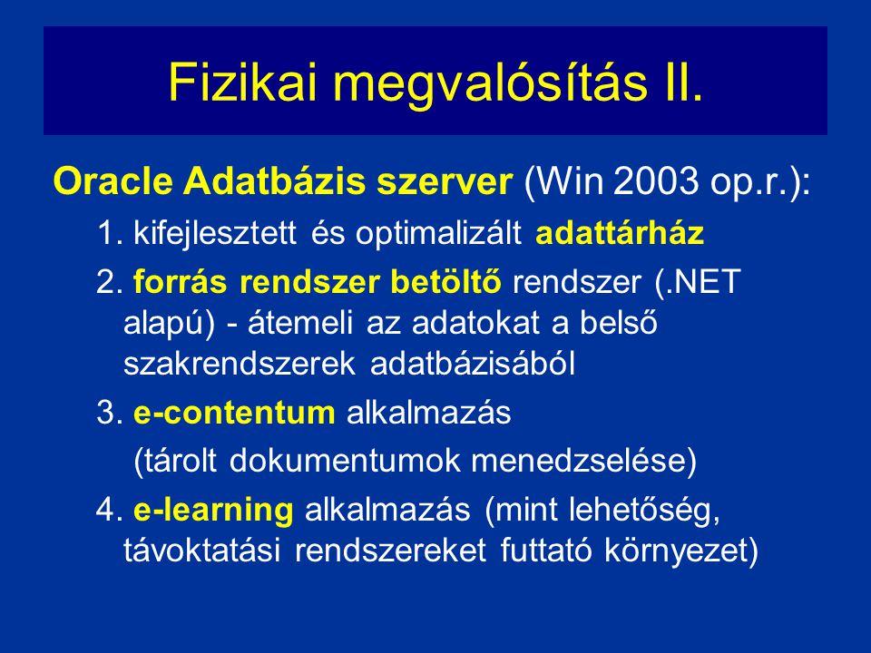 Fizikai megvalósítás II. Oracle Adatbázis szerver (Win 2003 op.r.): 1. kifejlesztett és optimalizált adattárház 2. forrás rendszer betöltő rendszer (.