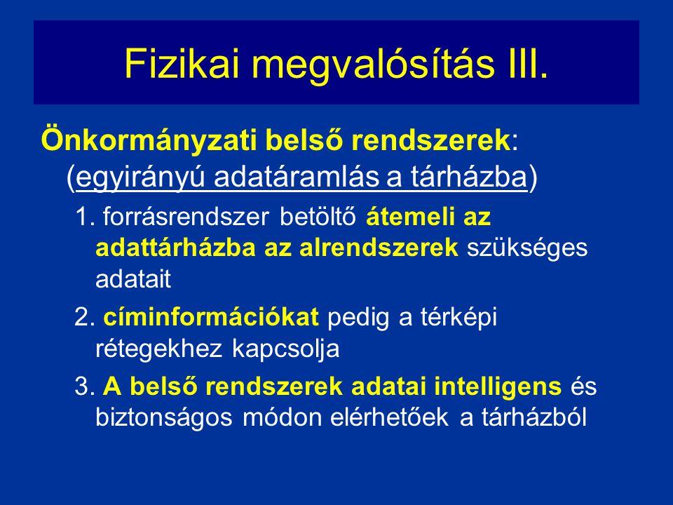Fizikai megvalósítás III. Önkormányzati belső rendszerek: (egyirányú adatáramlás a tárházba) 1. forrásrendszer betöltő átemeli az adattárházba az alre