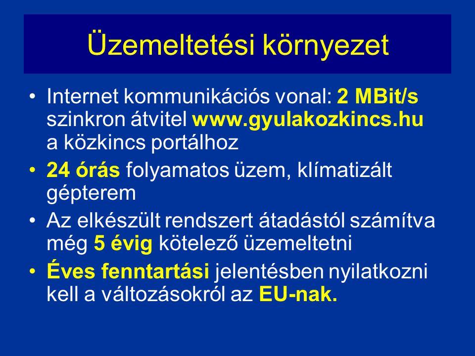 Üzemeltetési környezet •Internet kommunikációs vonal: 2 MBit/s szinkron átvitel www.gyulakozkincs.hu a közkincs portálhoz •24 órás folyamatos üzem, kl