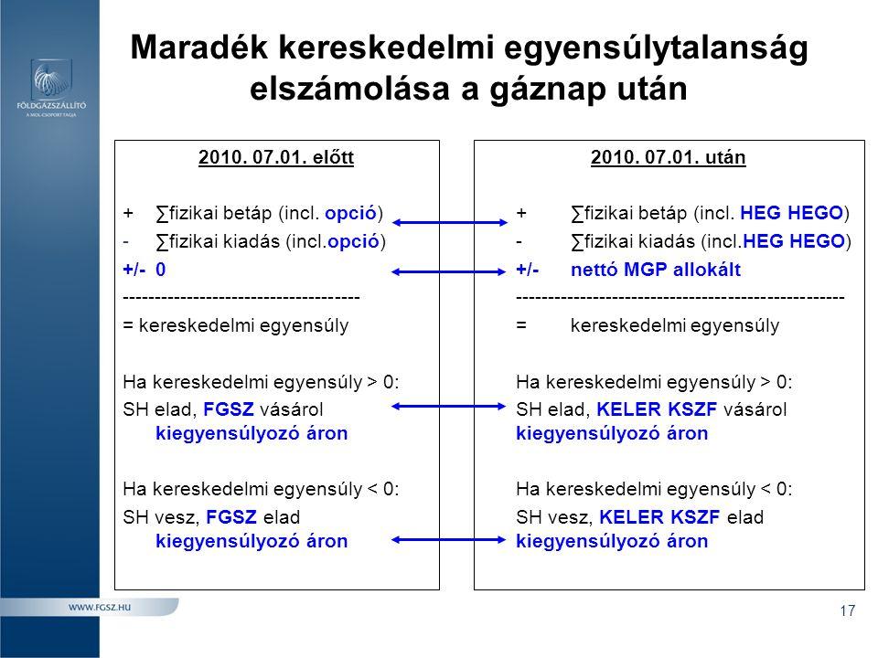 Maradék kereskedelmi egyensúlytalanság elszámolása a gáznap után 17 2010. 07.01. után + ∑fizikai betáp (incl. HEG HEGO) -∑fizikai kiadás (incl.HEG HEG