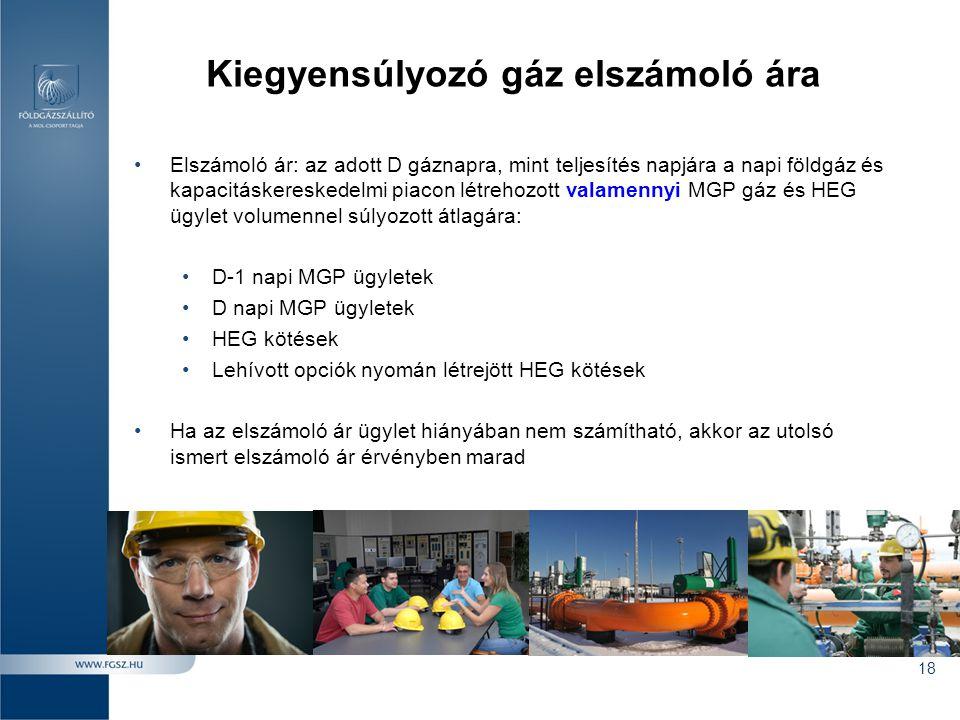 Kiegyensúlyozó gáz elszámoló ára •Elszámoló ár: az adott D gáznapra, mint teljesítés napjára a napi földgáz és kapacitáskereskedelmi piacon létrehozot