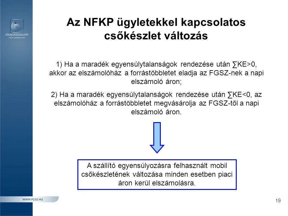 Az NFKP ügyletekkel kapcsolatos csőkészlet változás 19 1) Ha a maradék egyensúlytalanságok rendezése után ∑KE>0, akkor az elszámolóház a forrástöbblet
