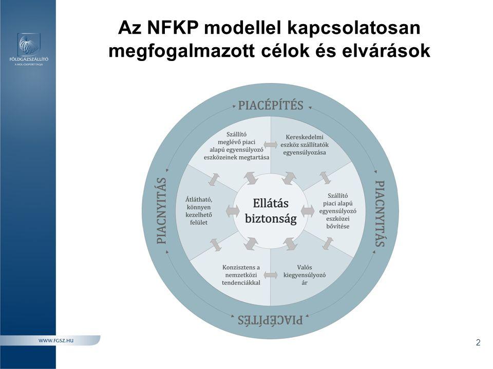 A piaci alapú egyensúlyozó eszközökkel szemben támasztott követelmények 3