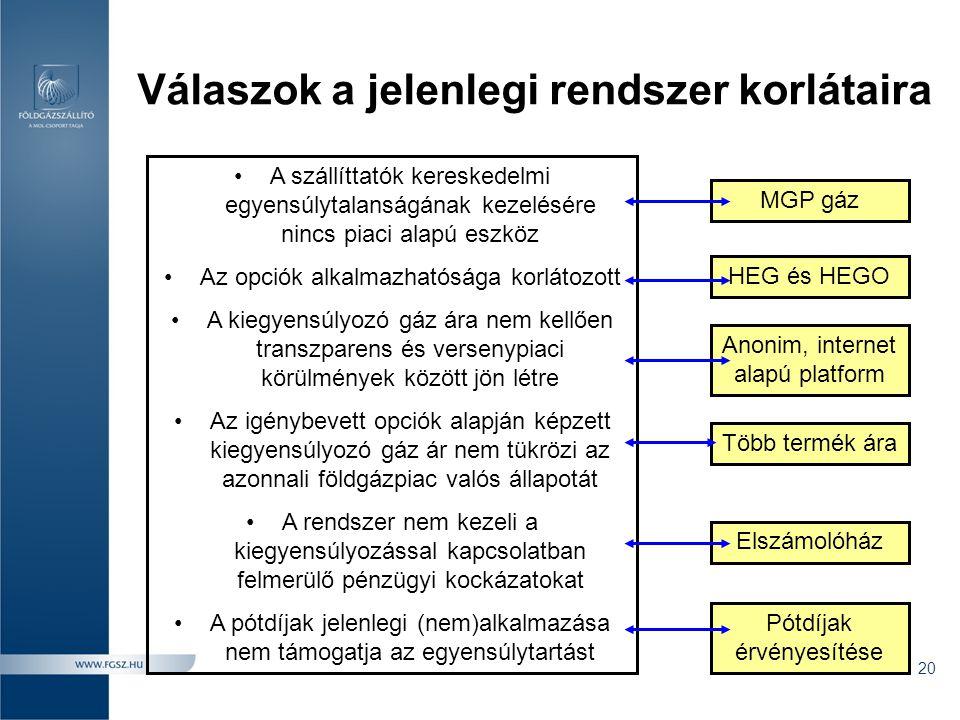 Válaszok a jelenlegi rendszer korlátaira 20 •A szállíttatók kereskedelmi egyensúlytalanságának kezelésére nincs piaci alapú eszköz •Az opciók alkalmaz