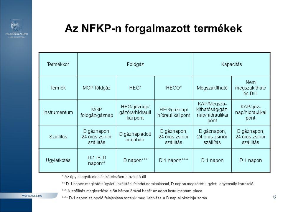 Az NFKP-n forgalmazott termékek 6 TermékkörFöldgázKapacitás TermékMGP földgázHEG*HEGO*Megszakítható Nem megszakítható és B/H Instrumentum MGP földgáz/