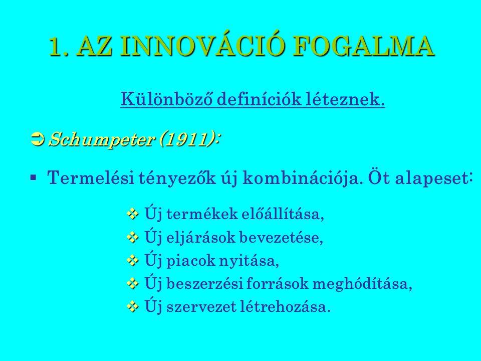 AZ INNOVÁCIÓ FOGALMA AZ INNOVÁCIÓ FOGALMA  Akadémiai Kislexikon (1989):   Újítás, megújulás.
