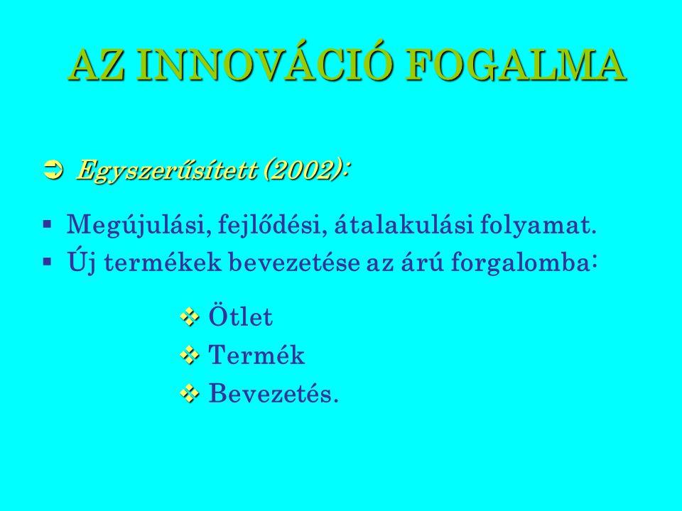 AZ INNOVÁCIÓ FOGALMA AZ INNOVÁCIÓ FOGALMA  Egyszerűsített (2002):  Megújulási, fejlődési, átalakulási folyamat.