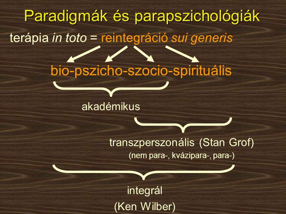 bio-pszicho-szocio-spirituális Paradigmák és parapszichológiák transzperszonális (Stan Grof) (nem para-, kvázipara-, para-) integrál (Ken Wilber) akad