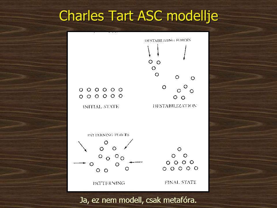 Charles Tart ASC modellje Ja, ez nem modell, csak metafóra.