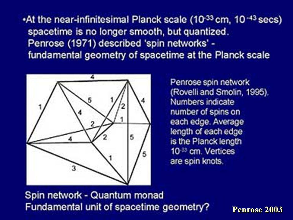 Penrose 2003