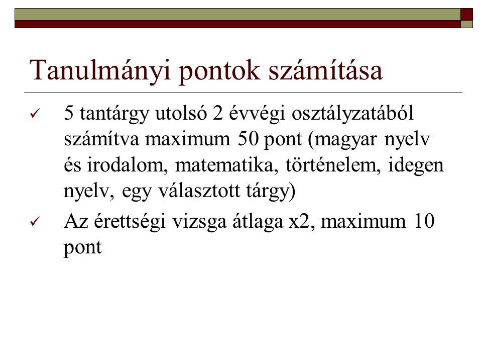 Tanulmányi pontok számítása  5 tantárgy utolsó 2 évvégi osztályzatából számítva maximum 50 pont (magyar nyelv és irodalom, matematika, történelem, id