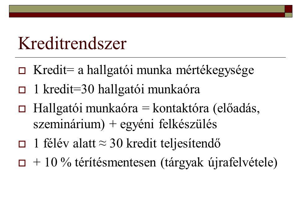 Döntés és jogorvoslat  OKM + intézmények megállapítják a ponthatárt (minimum: 78; maximum: 144; felsőfokú szakképzésben minimum: 72)  A jelentkezőt felveszik az első olyan helyre, ahol elérte a ponthatárt  Ponthatárokról értesítés: sajtó, felvi.hu, sms, levél  Fellebbezés: 15 napon belül írásban