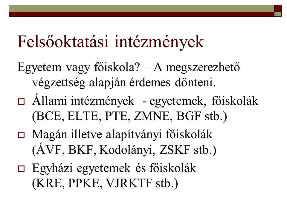 A jelentkezés módja  Jelentkezési lap 2007 (300 Ft; posta, nyomtatványboltok)  e-felvételi (www.felvi.hu)  Útmutató.