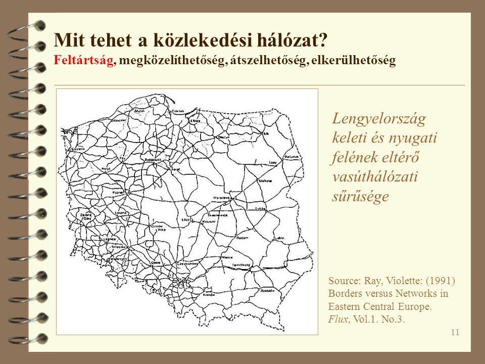11 Source: Ray, Violette: (1991) Borders versus Networks in Eastern Central Europe. Flux, Vol.1. No.3. Mit tehet a közlekedési hálózat? Feltártság, me
