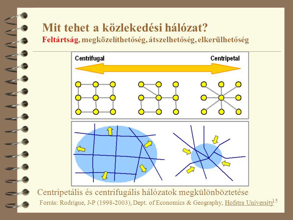15 Mit tehet a közlekedési hálózat? Feltártság, megközelíthetőség, átszelhetőség, elkerülhetőség Centripetális és centrifugális hálózatok megkülönbözt
